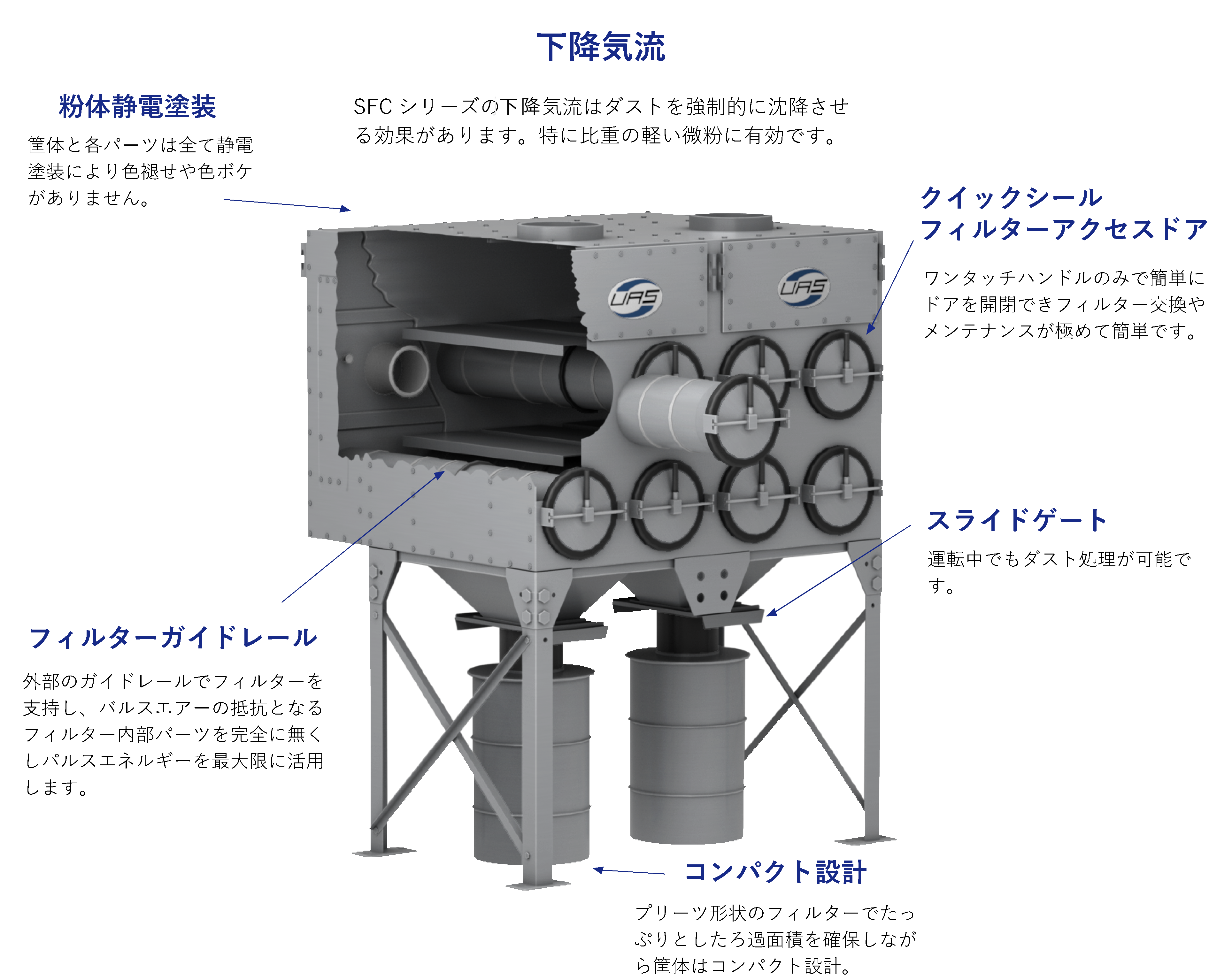 カートリッジ フィルター式集塵機